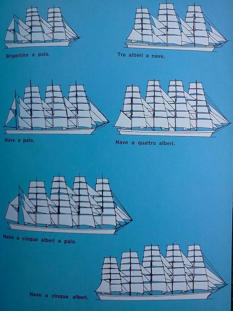 Classificazione delle navi a vela
