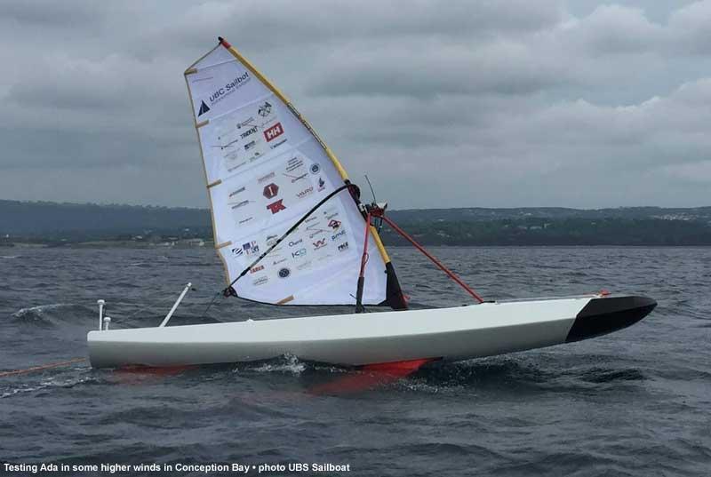 Drone windsurf