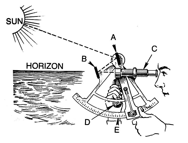 Manuali di navigazione astronomica