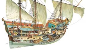 Il galeone: cos'è e come è fatto